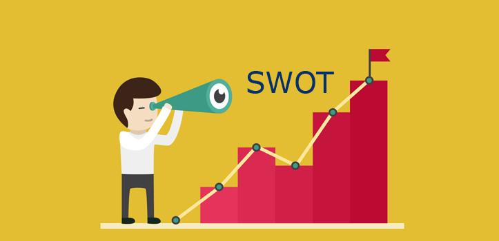 Qual o objetivo da Análise SWOT?