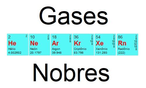 gases-nobres